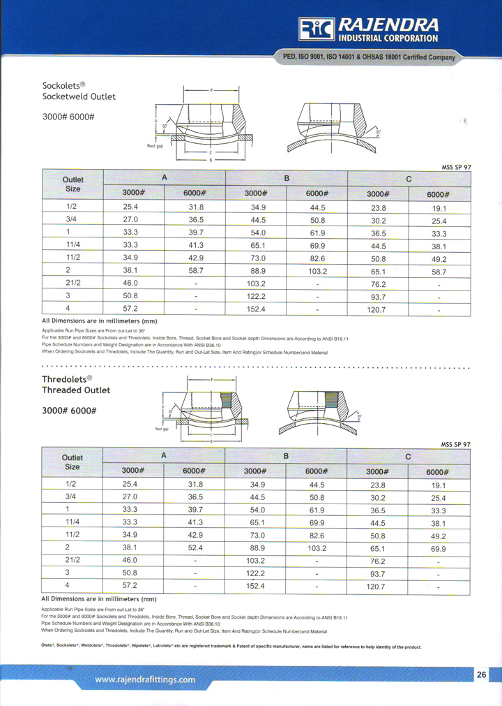 Mss sp threadolet fittings ss